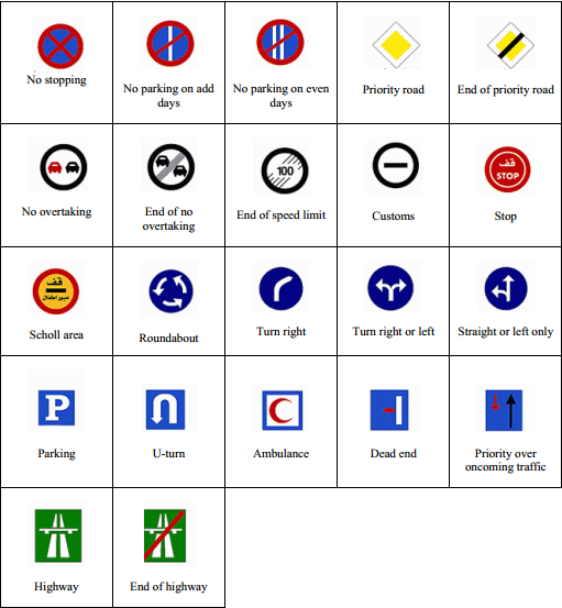 road signs in bahrain expatwoman com rh expatwoman com Prohibitory Traffic Sign Trafic Signs