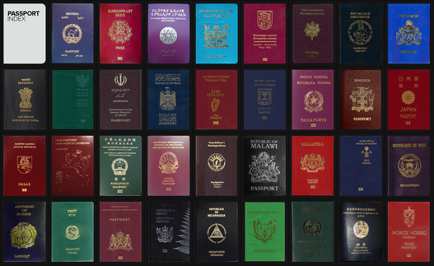 Passport Index: Where does yours rank? | ExpatWoman com
