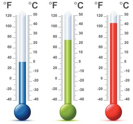 Climate in Azerbaijan