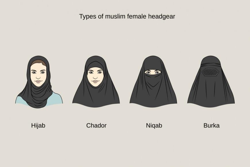 Dress Code in Saudi Arabia for Women