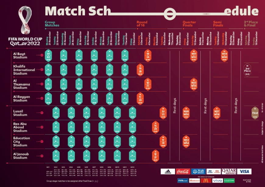 FIFA World Cup Confirms Qatar 2022 Schedule