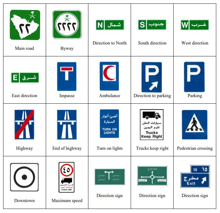 Informative Road signs