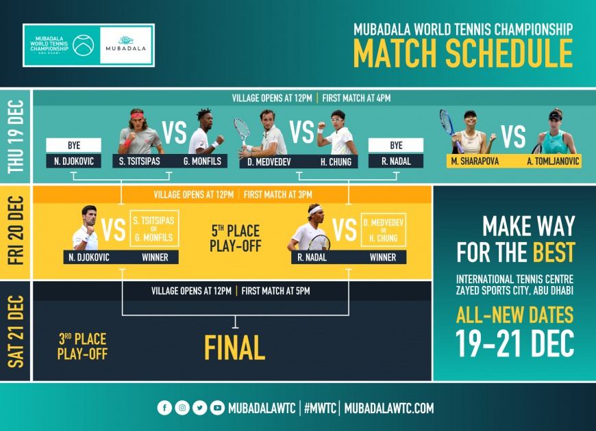 Mubadala World Tennis Championship NEW Match Schedule 2019