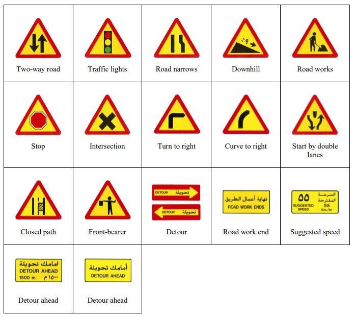 Temporary warning Road signs