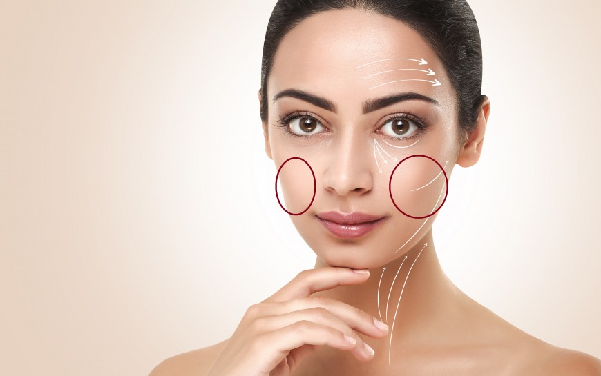 All about skin mapping