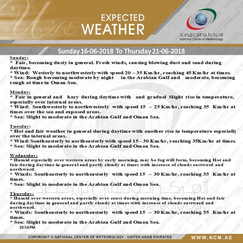 UAE Summer Temperatures 2018