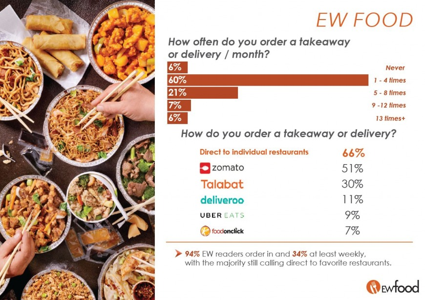 The BIG ExpatWoman Survey 2018: Results
