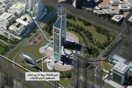 Sheikh Mohammed Launches Dubai Future District